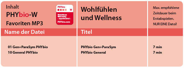 Favoriten PHYbio-W