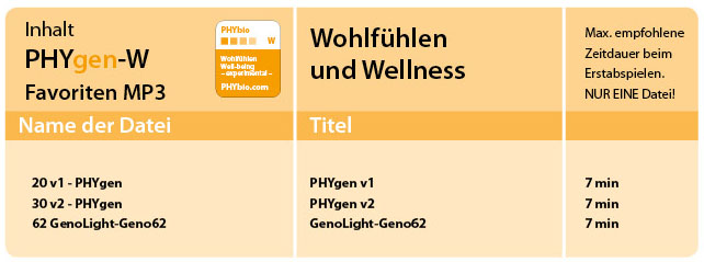Inhalt Favoriten PHYgen-W
